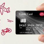 Cara Menggunakan Kartu Kredit dengan Aman dan Tepat