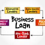 6 Lembaga Keuangan Bukan Bank